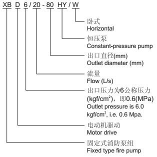 消防泵产品型号